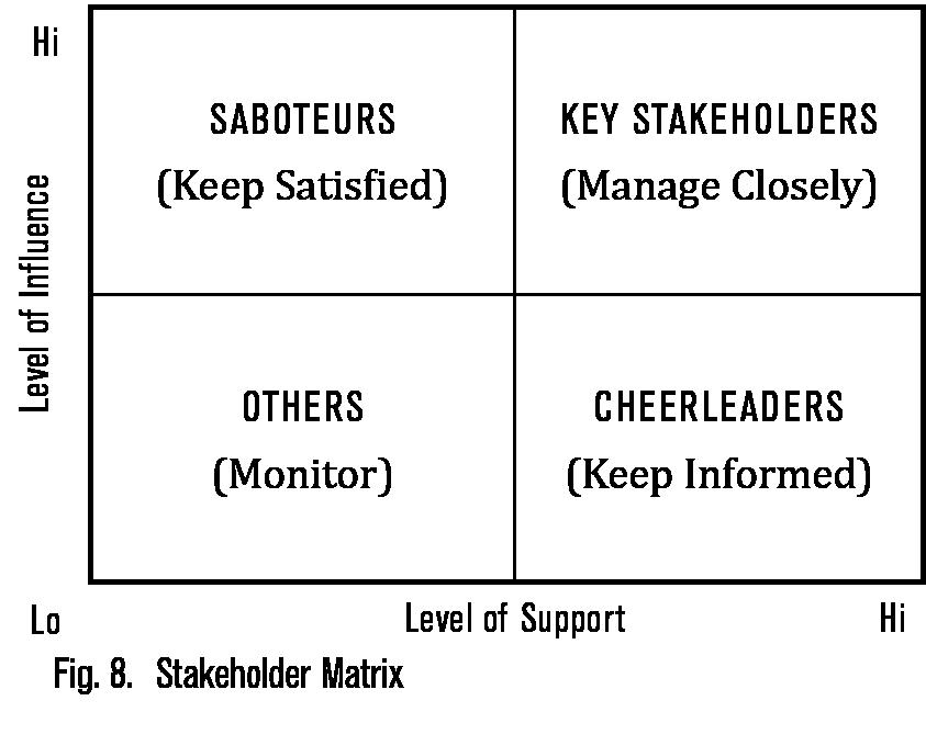 f8-stakeholder-matrix.png